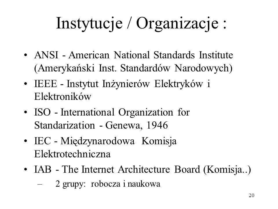 Instytucje / Organizacje :