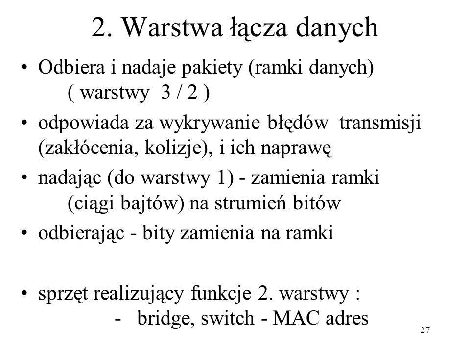2. Warstwa łącza danych Odbiera i nadaje pakiety (ramki danych) ( warstwy 3 / 2 )