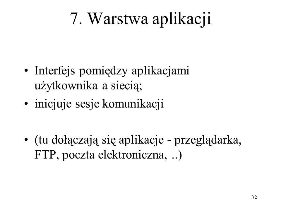 7. Warstwa aplikacji Interfejs pomiędzy aplikacjami użytkownika a siecią; inicjuje sesje komunikacji.