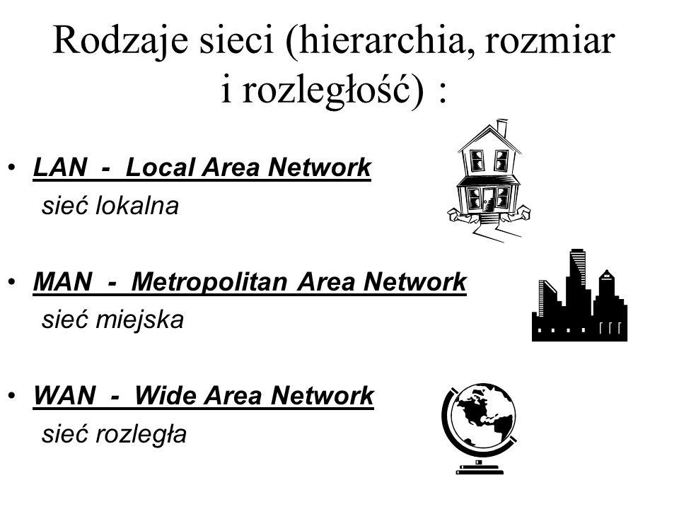 Rodzaje sieci (hierarchia, rozmiar i rozległość) :