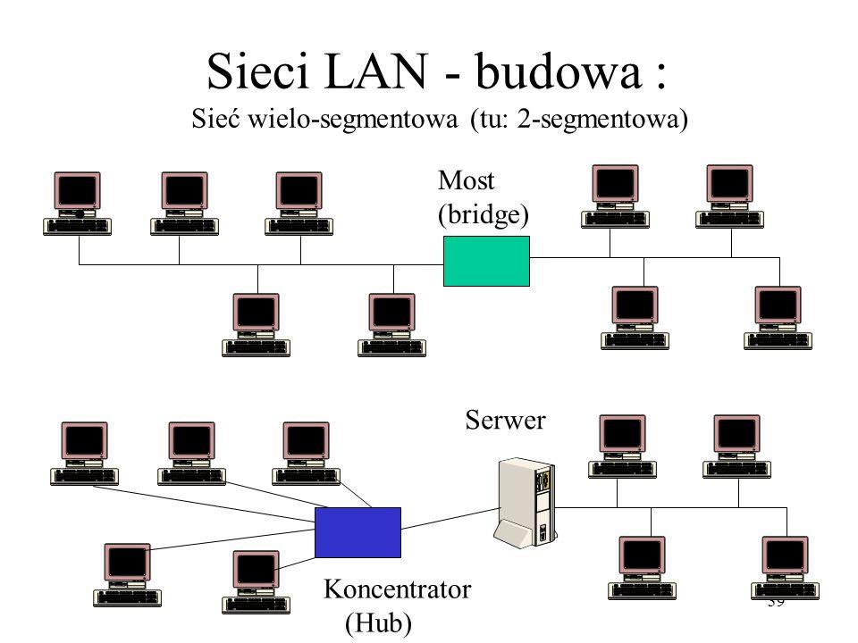 Sieci LAN - budowa : Sieć wielo-segmentowa (tu: 2-segmentowa)