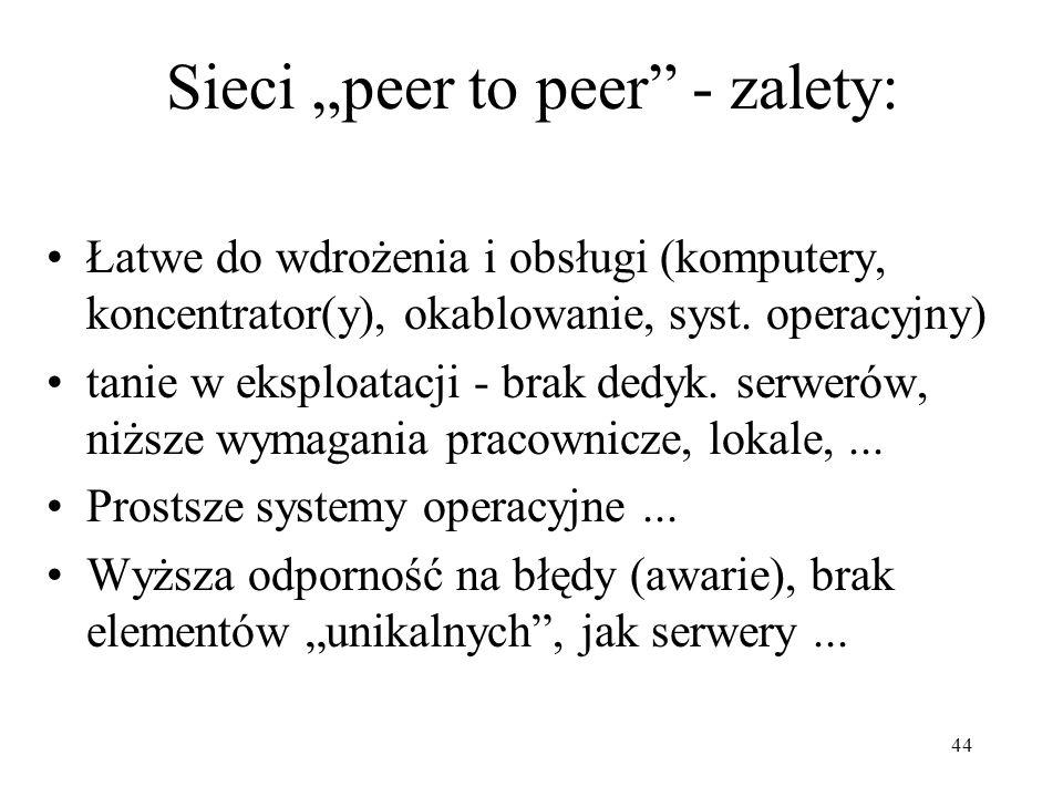"""Sieci """"peer to peer - zalety:"""