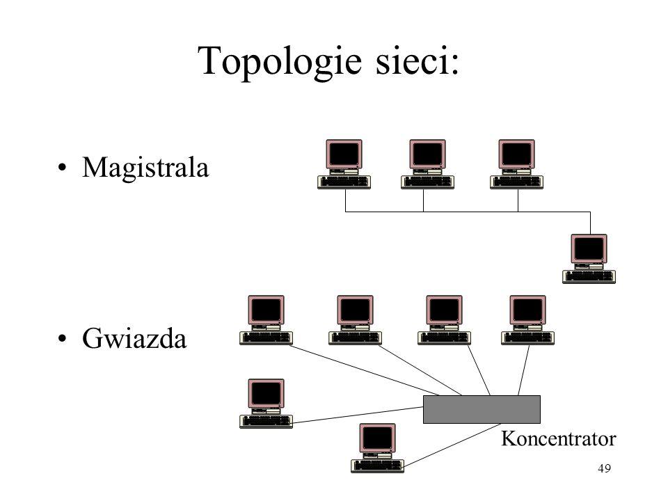 Topologie sieci: Magistrala Gwiazda Koncentrator