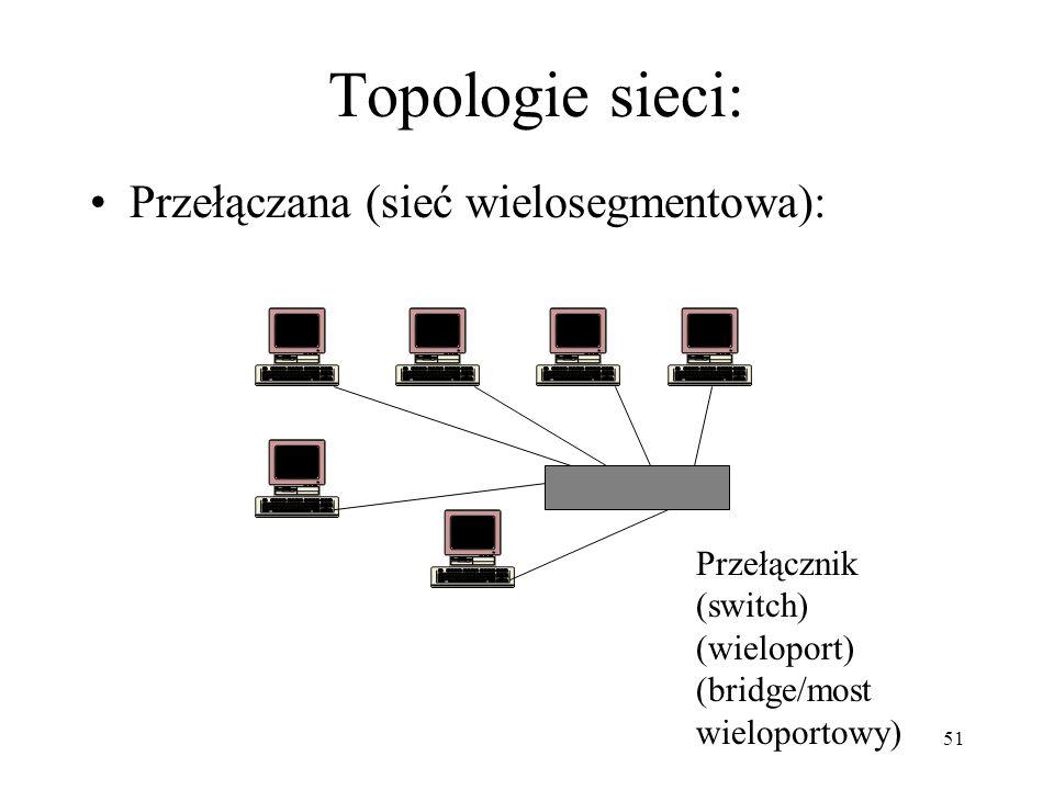 Topologie sieci: Przełączana (sieć wielosegmentowa): Przełącznik