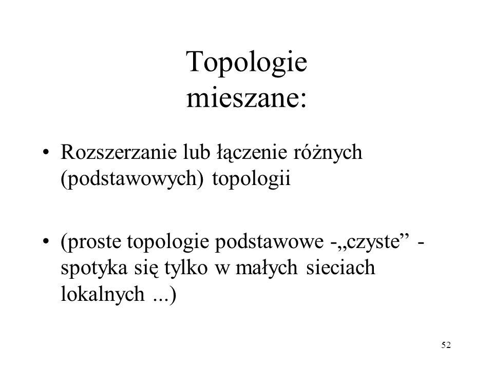 Topologie mieszane: Rozszerzanie lub łączenie różnych (podstawowych) topologii.