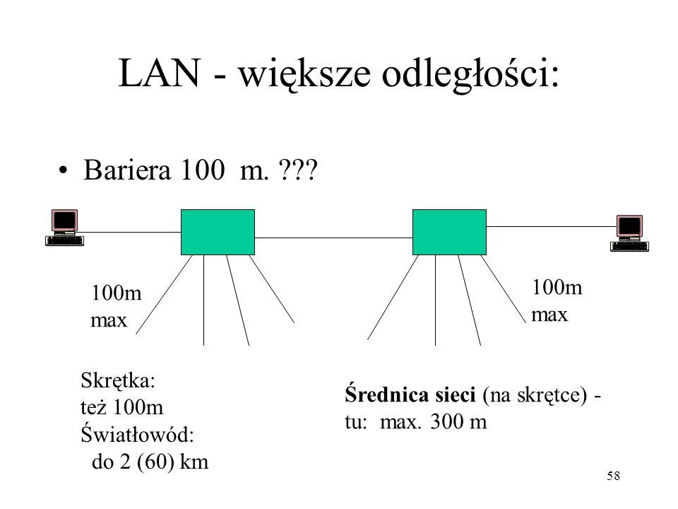 LAN - większe odległości: