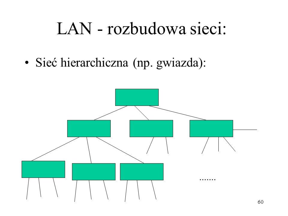 LAN - rozbudowa sieci: Sieć hierarchiczna (np. gwiazda): .......