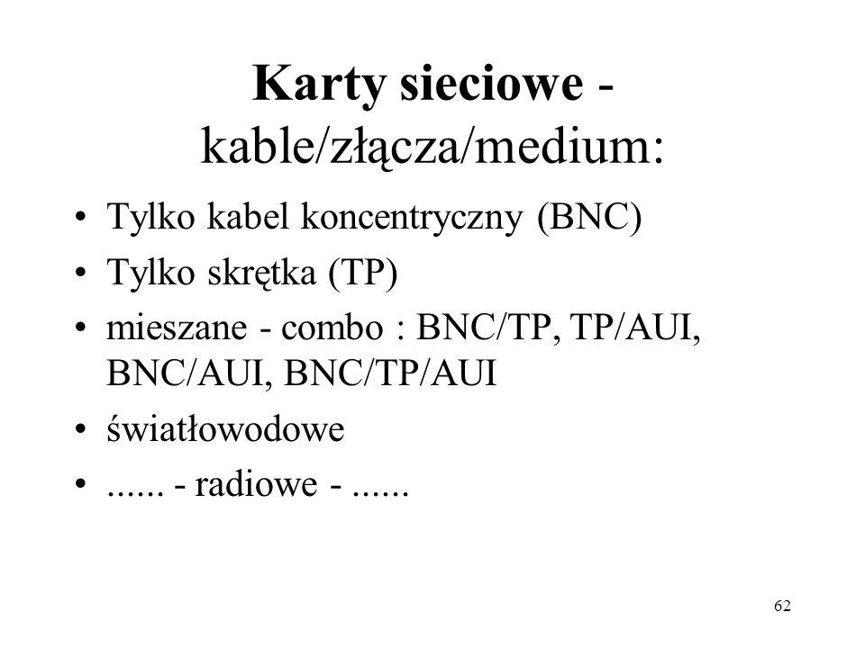 Karty sieciowe - kable/złącza/medium: