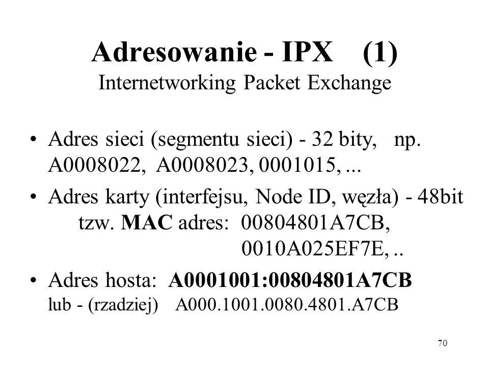 Adresowanie - IPX (1) Internetworking Packet Exchange