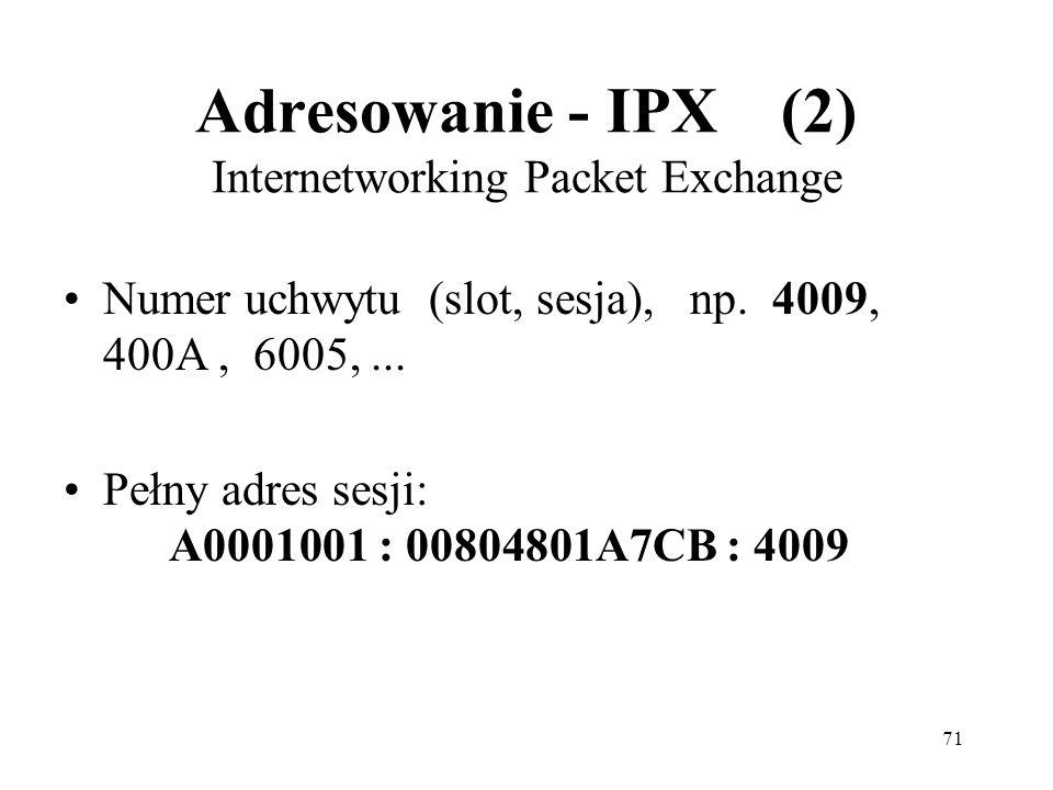 Adresowanie - IPX (2) Internetworking Packet Exchange