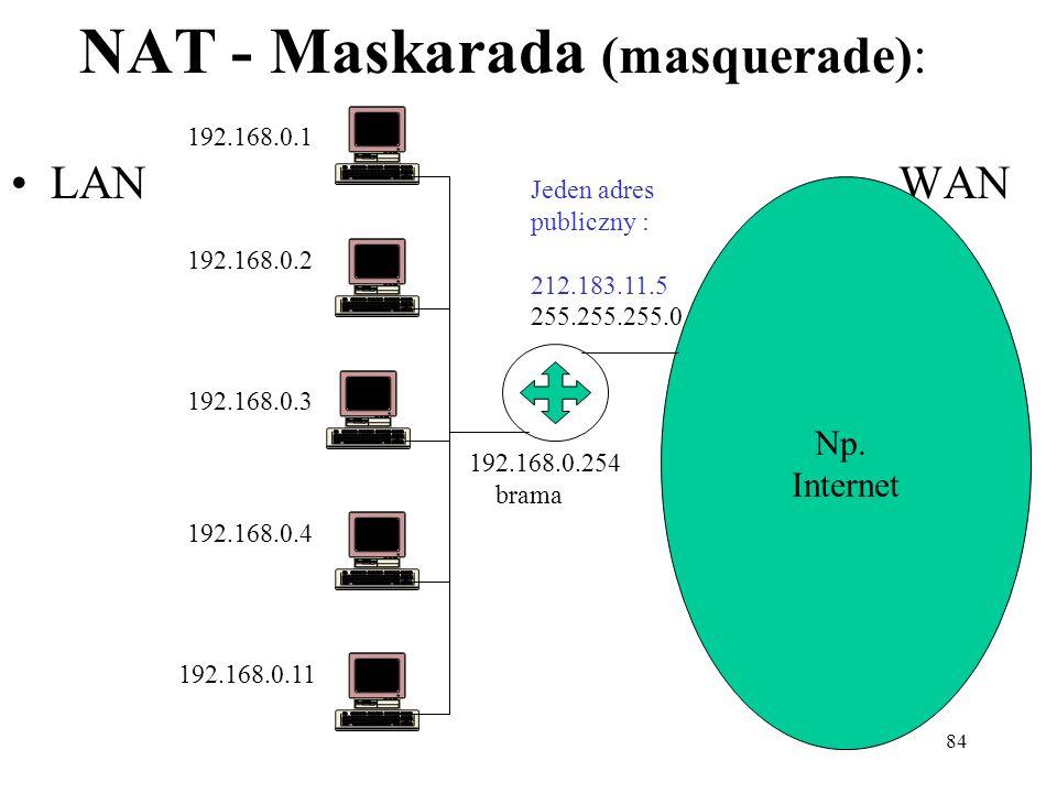 NAT - Maskarada (masquerade):