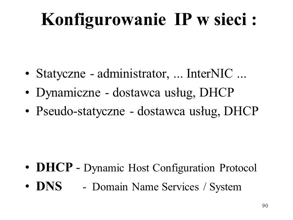 Konfigurowanie IP w sieci :