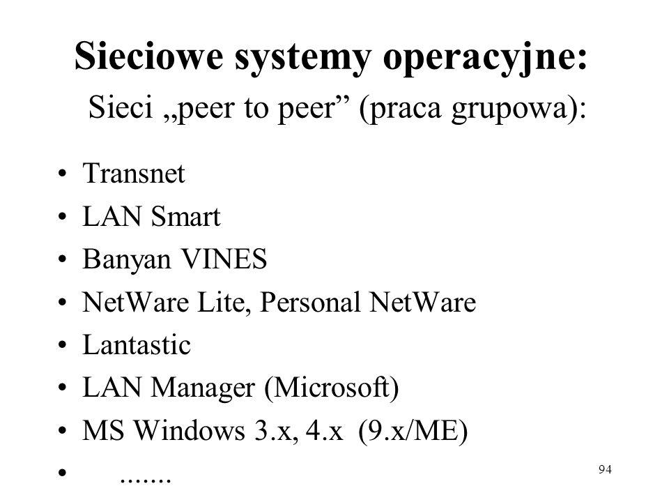 """Sieciowe systemy operacyjne: Sieci """"peer to peer (praca grupowa):"""