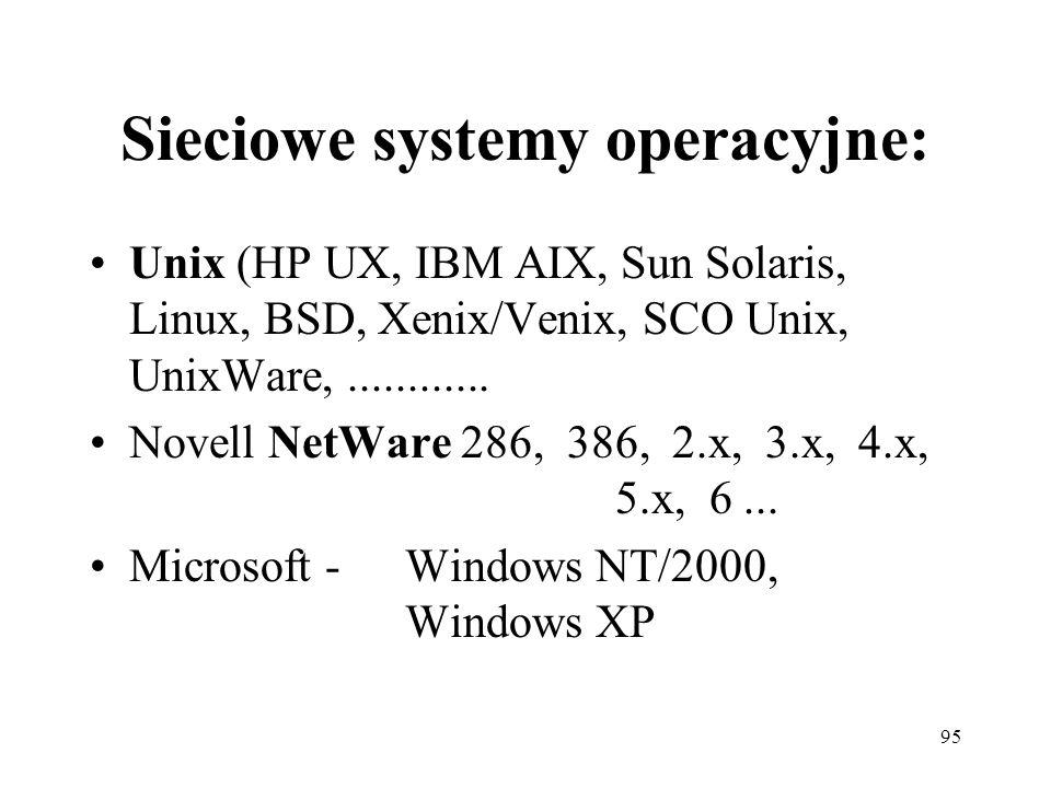 Sieciowe systemy operacyjne: