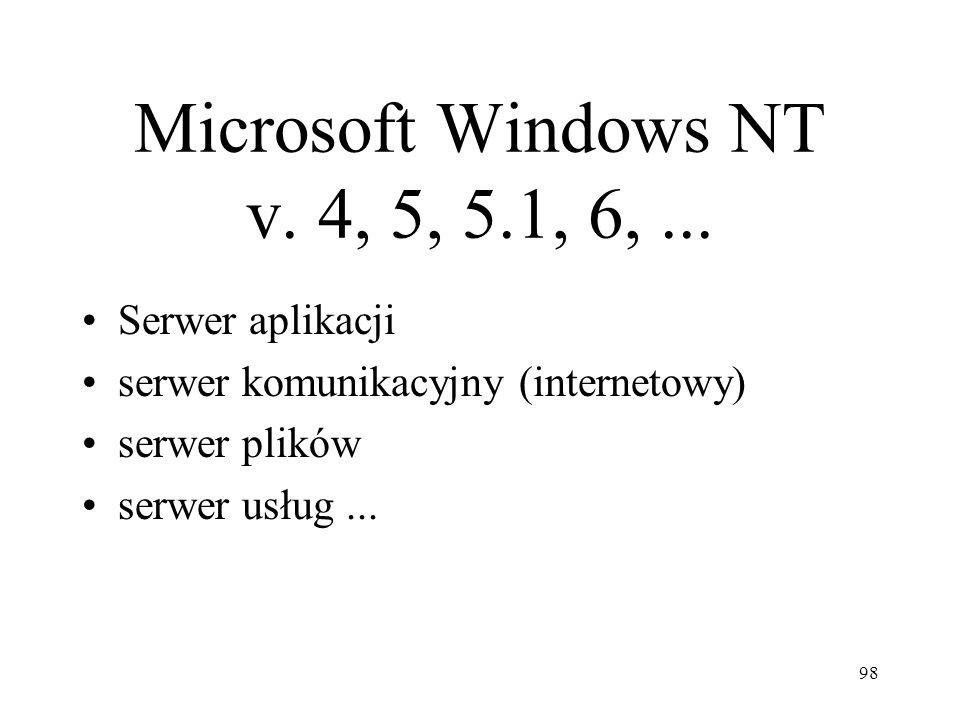 Microsoft Windows NT v. 4, 5, 5.1, 6, ... Serwer aplikacji