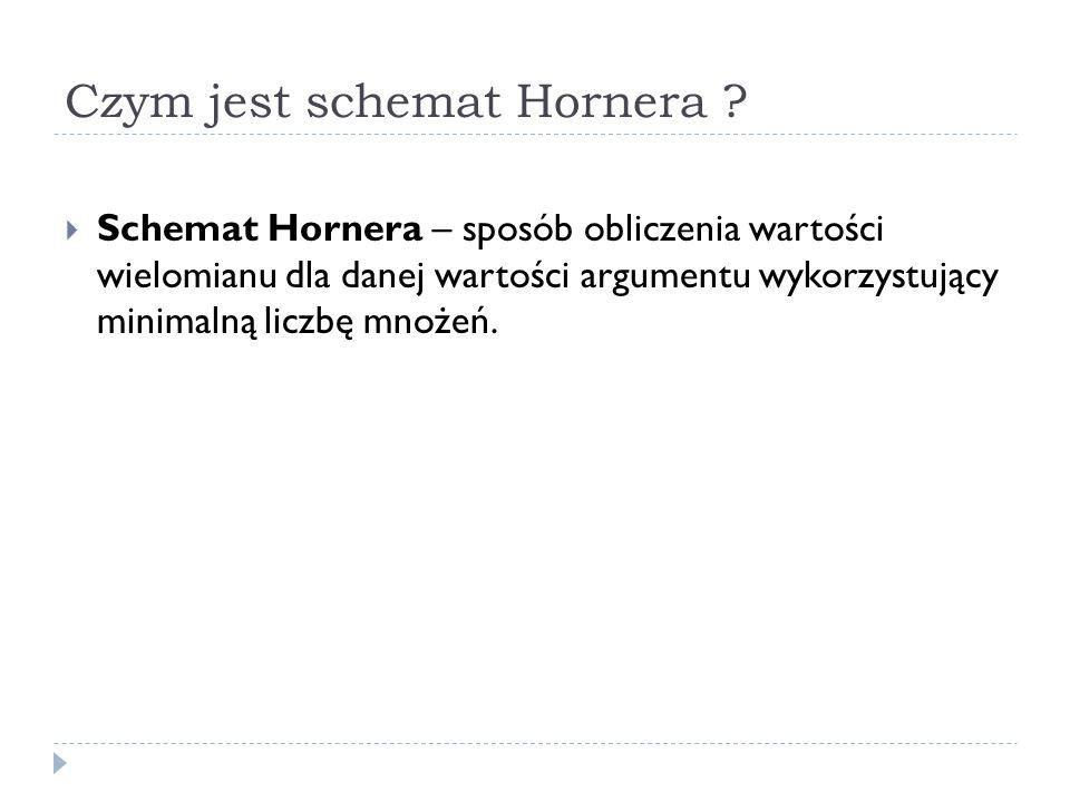 Czym jest schemat Hornera