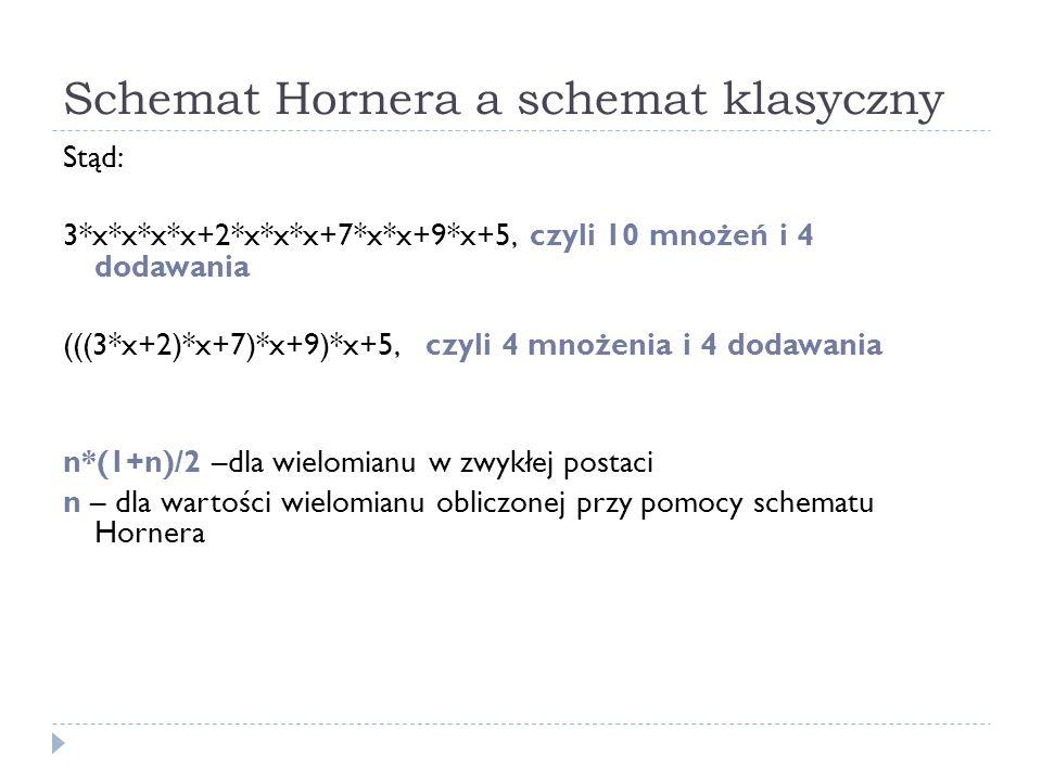 Schemat Hornera a schemat klasyczny
