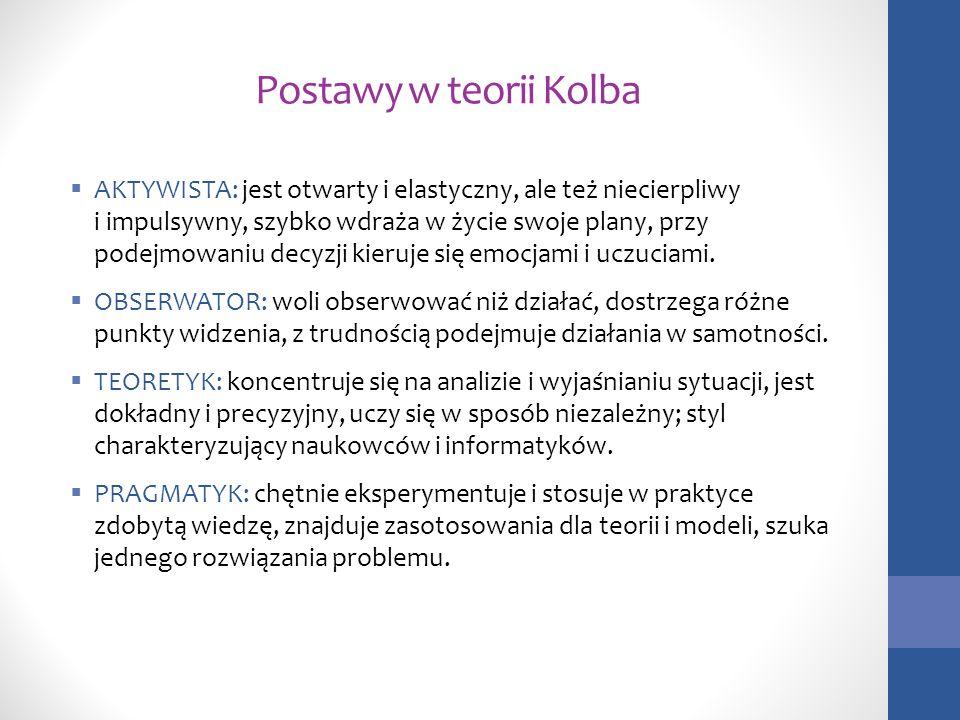 Postawy w teorii Kolba