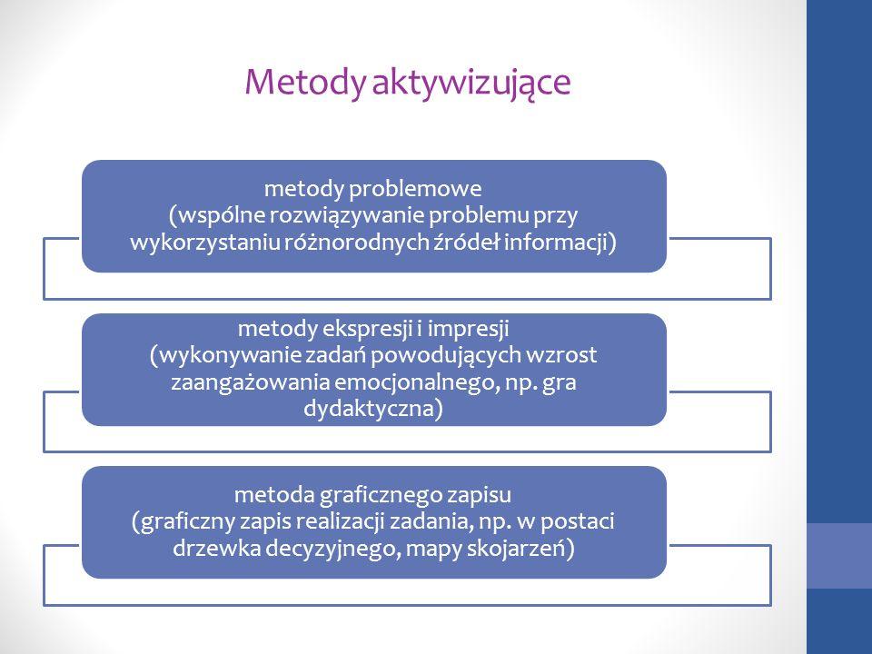 Metody aktywizujące metody problemowe (wspólne rozwiązywanie problemu przy wykorzystaniu różnorodnych źródeł informacji)
