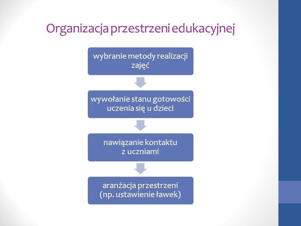 Organizacja przestrzeni edukacyjnej