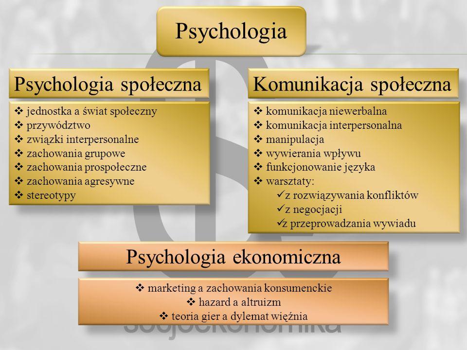 Psychologia Psychologia społeczna Komunikacja społeczna