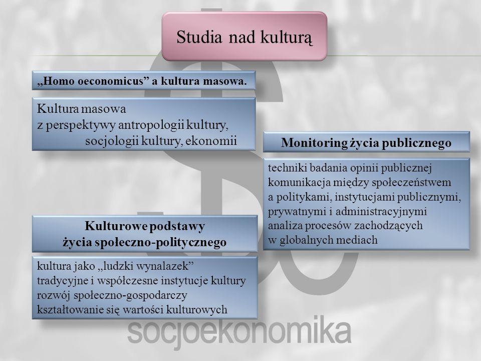 Monitoring życia publicznego życia społeczno-politycznego