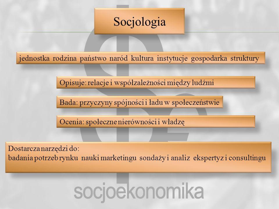 Socjologia jednostka rodzina państwo naród kultura instytucje gospodarka struktury. Opisuje: relacje i współzależności między ludźmi.