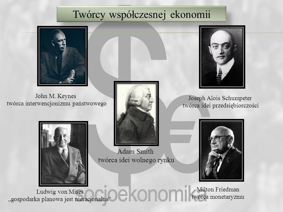 Twórcy współczesnej ekonomii
