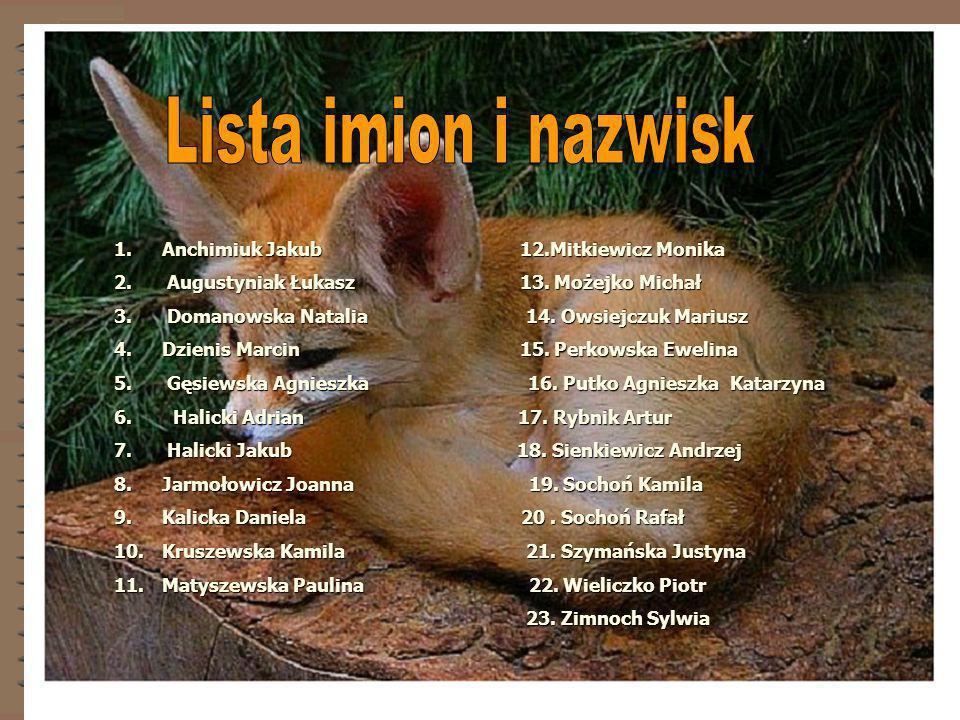 Lista imion i nazwisk Anchimiuk Jakub 12.Mitkiewicz Monika