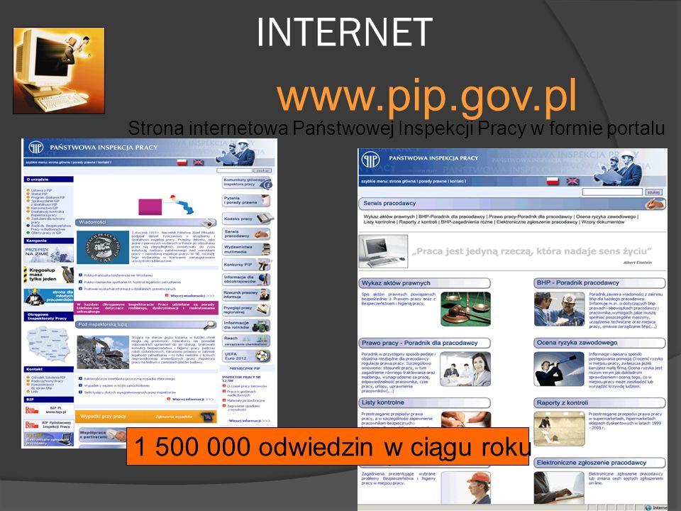 www.pip.gov.pl INTERNET 1 500 000 odwiedzin w ciągu roku