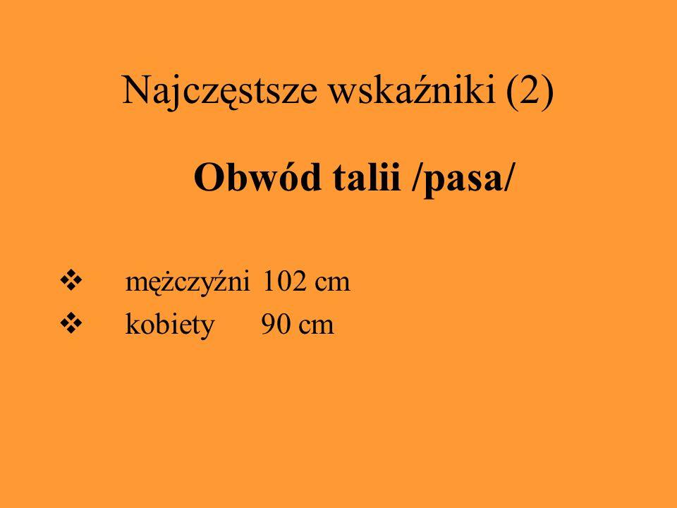 Najczęstsze wskaźniki (2)