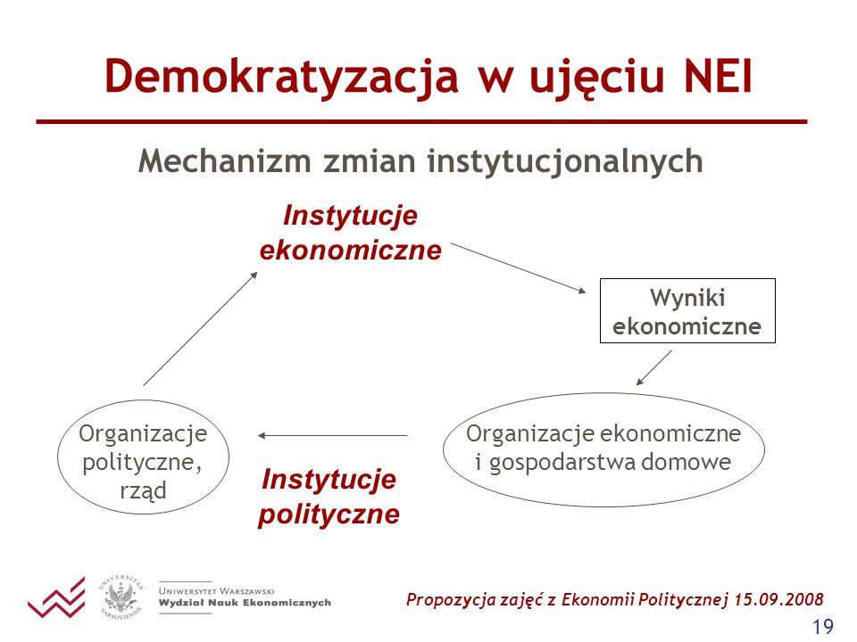 Demokratyzacja w ujęciu NEI