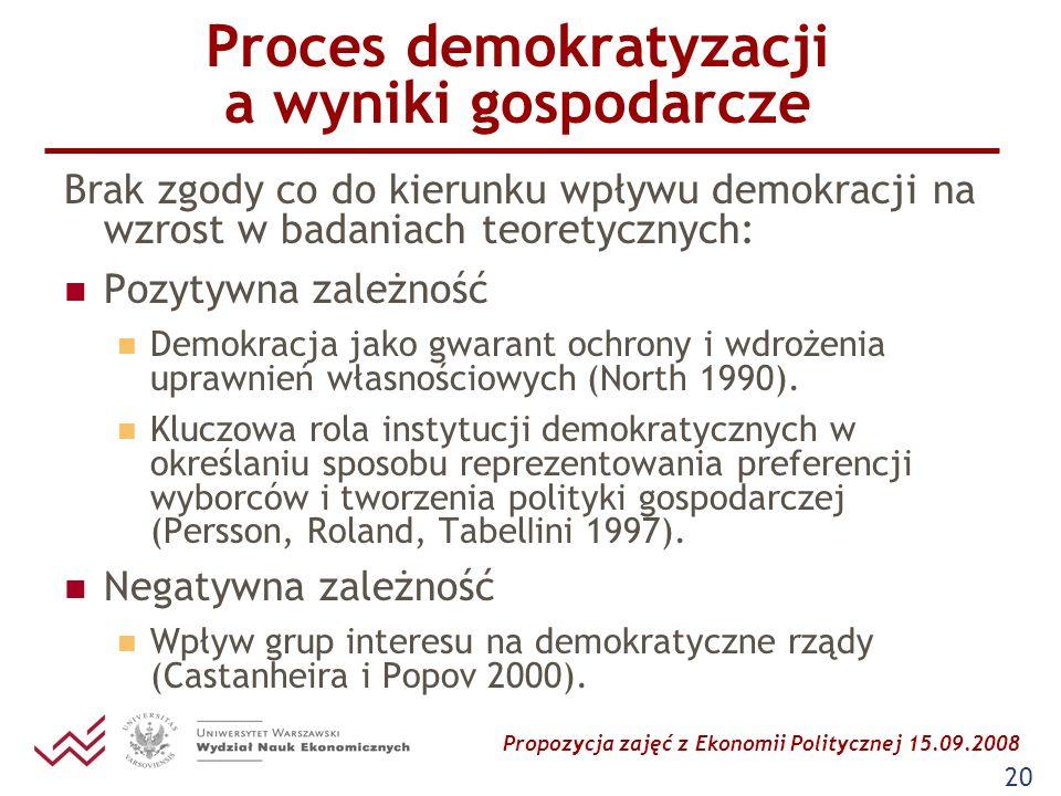 Proces demokratyzacji a wyniki gospodarcze