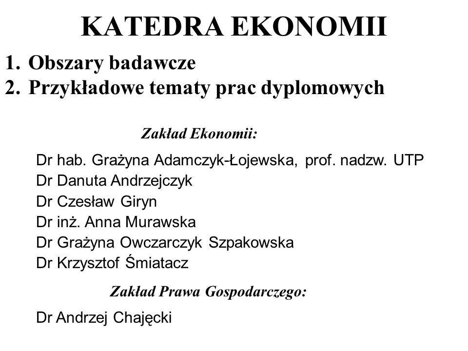 KATEDRA EKONOMII Obszary badawcze Przykładowe tematy prac dyplomowych