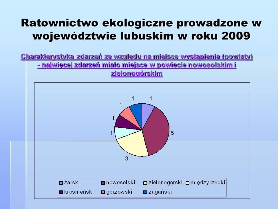 Ratownictwo ekologiczne prowadzone w województwie lubuskim w roku 2009