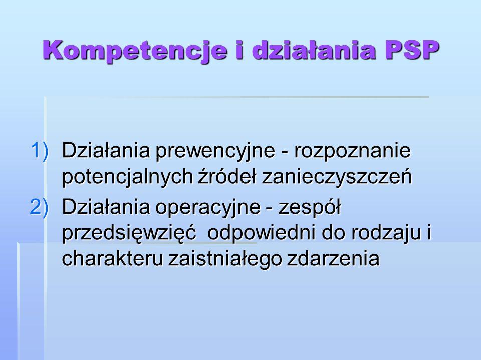 Kompetencje i działania PSP
