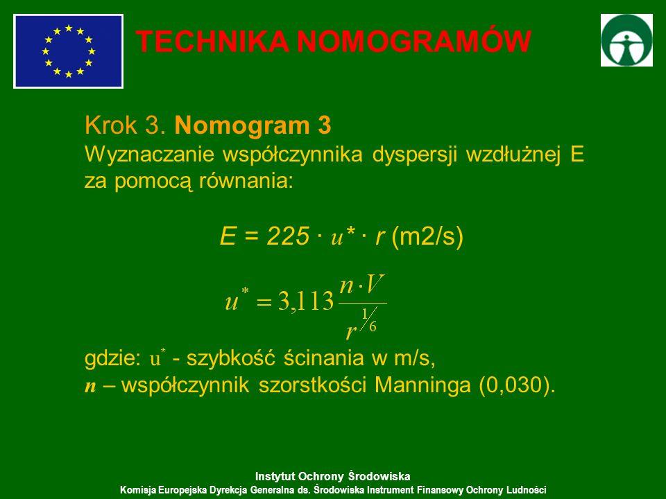 TECHNIKA NOMOGRAMÓW Krok 3. Nomogram 3 E = 225 · u* · r (m2/s)