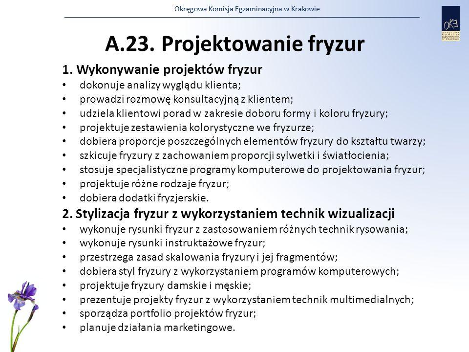 A.23. Projektowanie fryzur