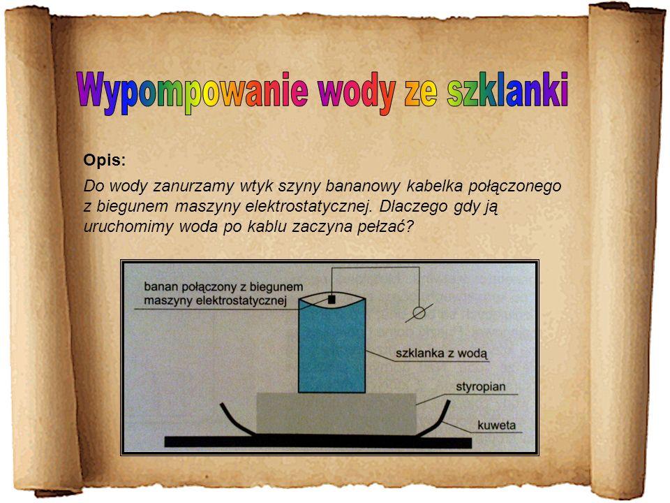 Wypompowanie wody ze szklanki