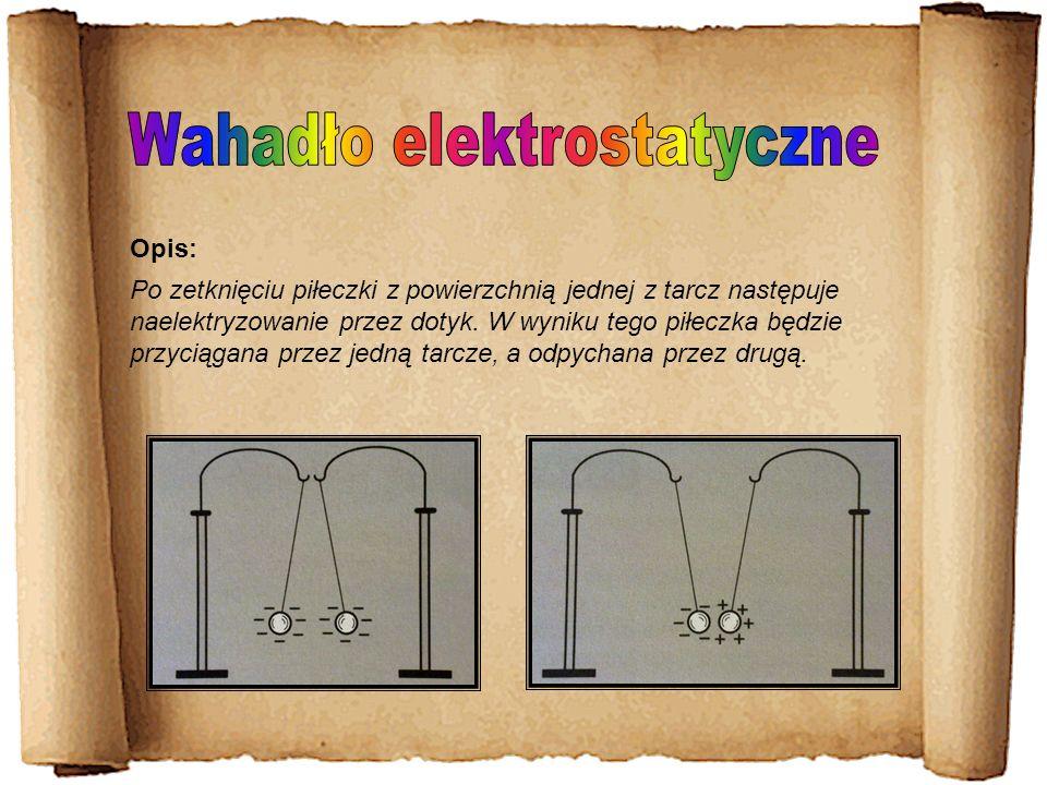 Wahadło elektrostatyczne
