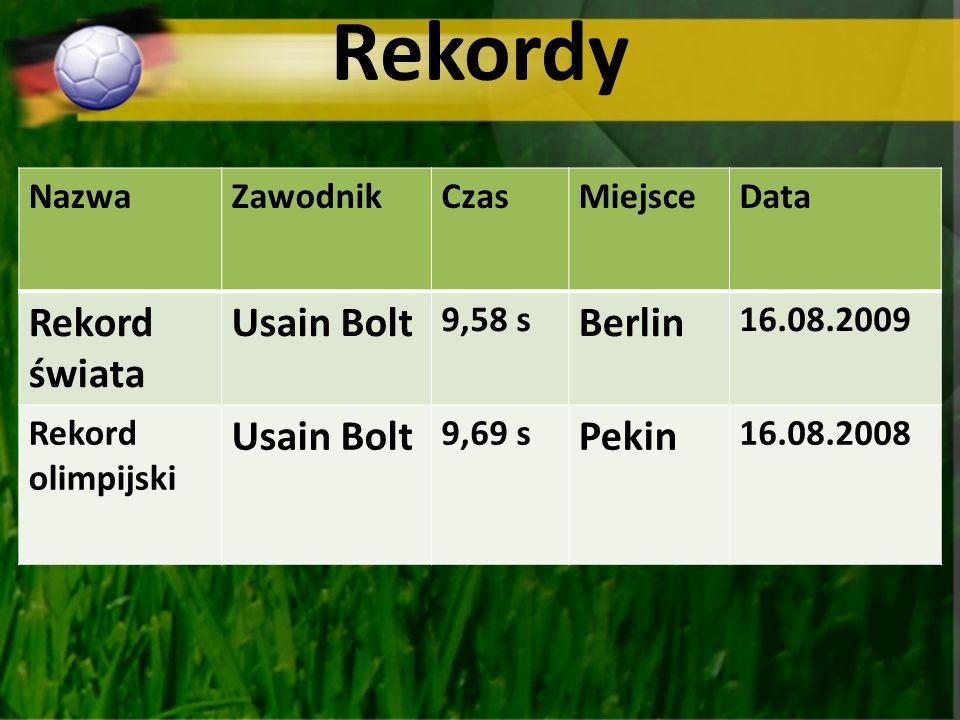 Rekordy Rekord świata Usain Bolt Berlin Pekin Nazwa Zawodnik Czas