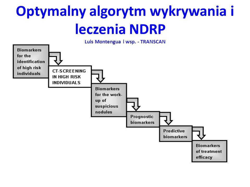 Optymalny algorytm wykrywania i leczenia NDRP. Luis Montengua i wsp