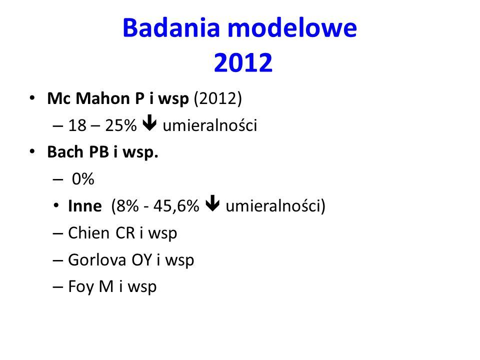Badania modelowe 2012 Mc Mahon P i wsp (2012) 18 – 25%  umieralności