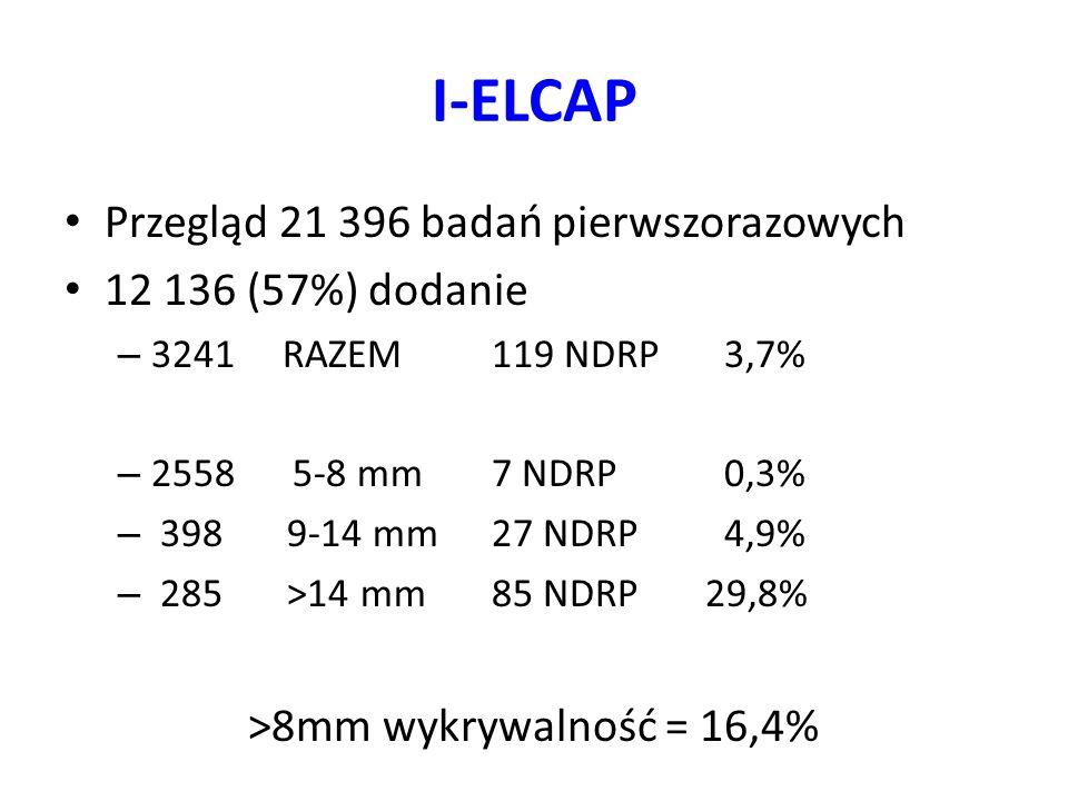 >8mm wykrywalność = 16,4%
