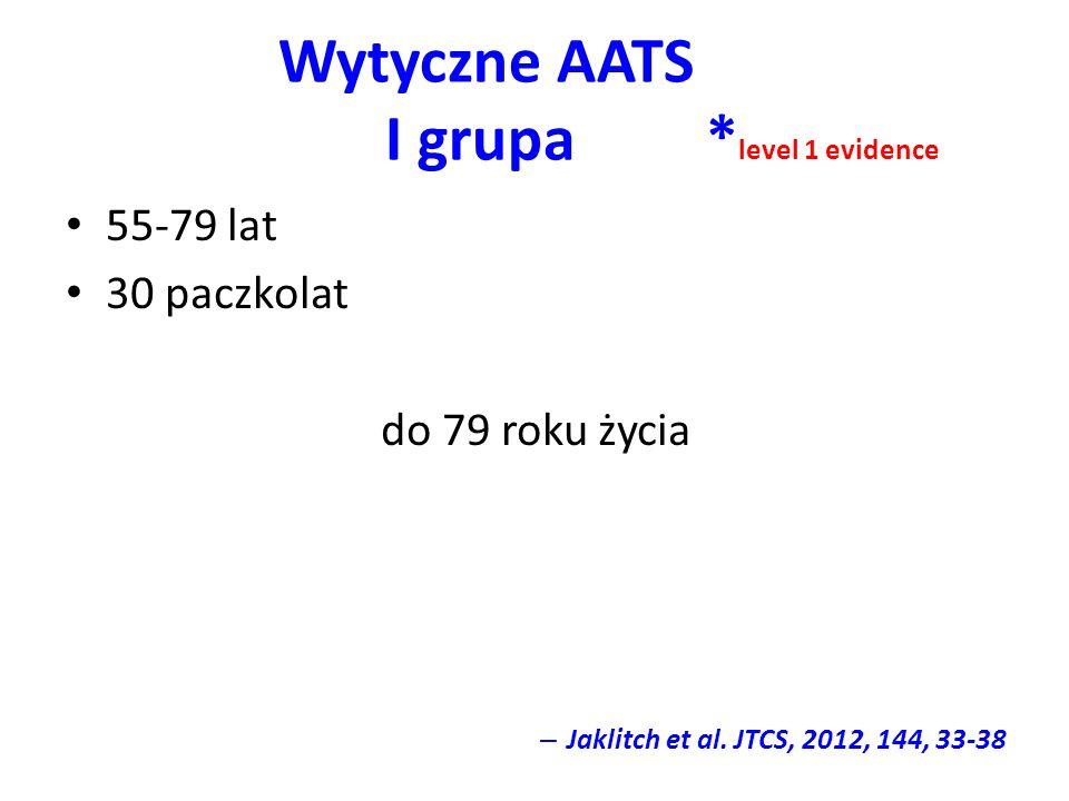 Wytyczne AATS I grupa *level 1 evidence