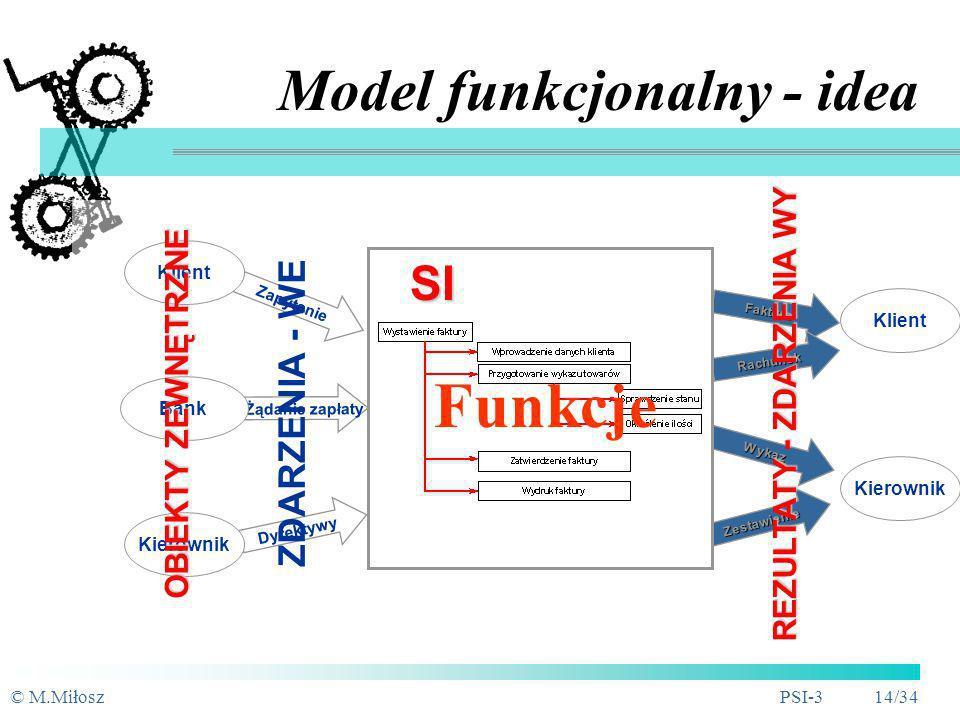 Model funkcjonalny - idea