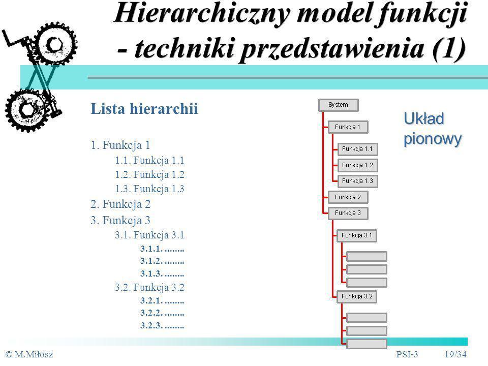 Hierarchiczny model funkcji - techniki przedstawienia (1)