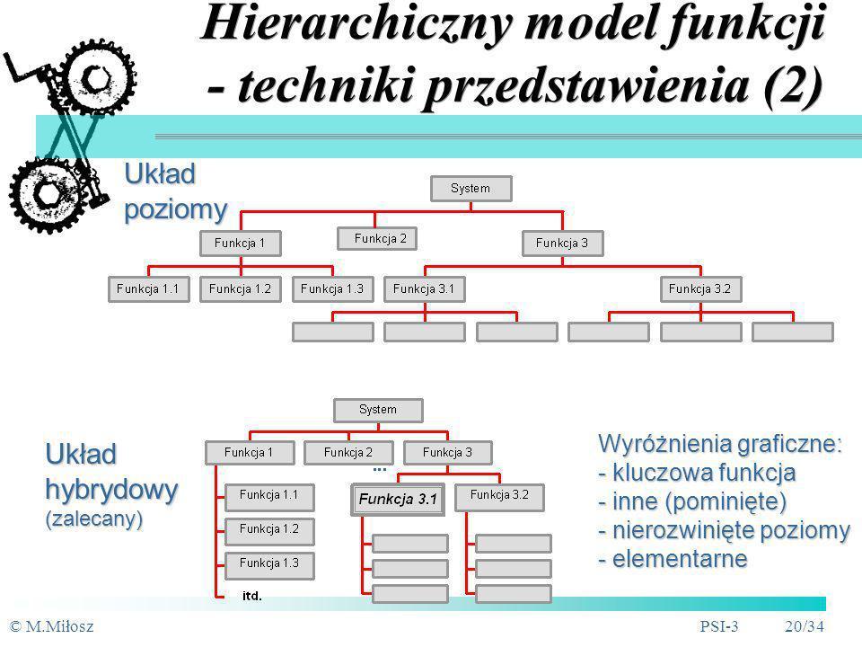 Hierarchiczny model funkcji - techniki przedstawienia (2)