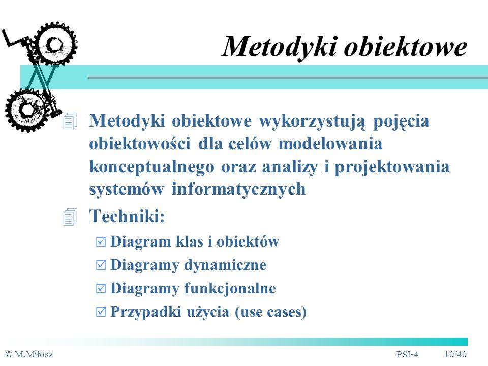 Metodyki obiektowe