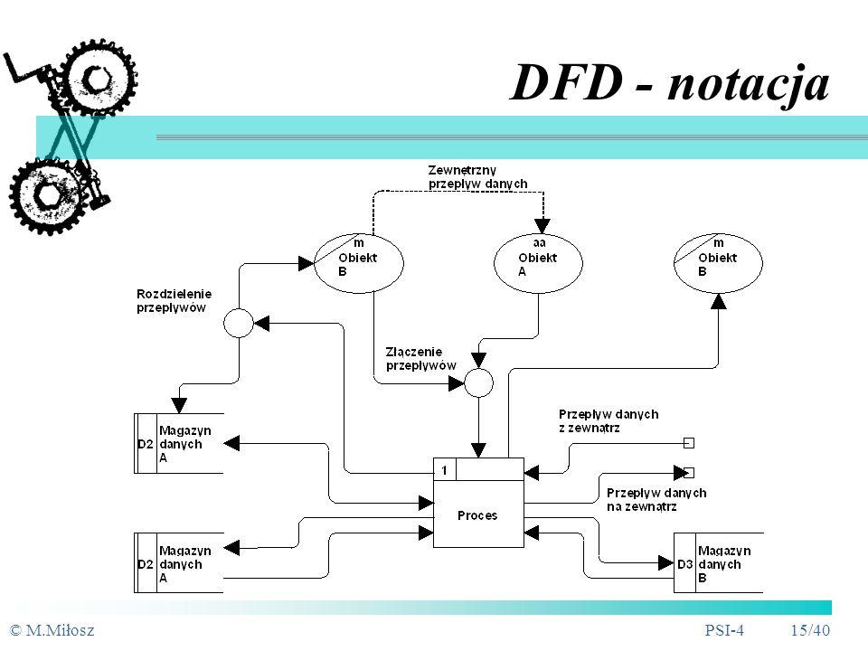 DFD - notacja © M.Miłosz